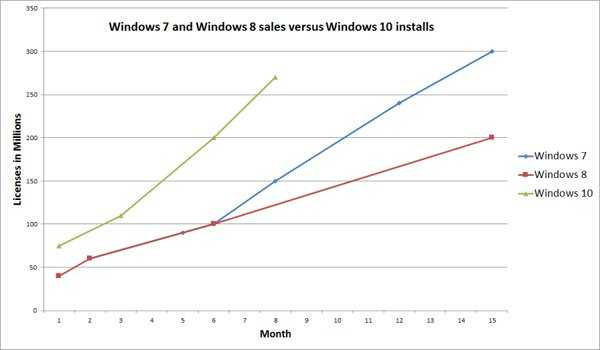 windowsraises