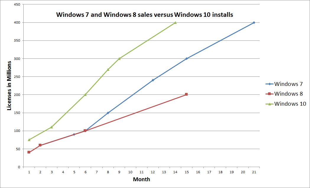 400milkionwindows10