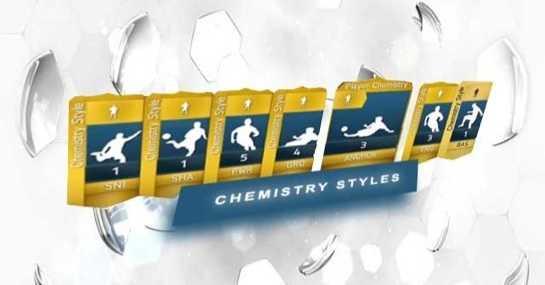 Kimya kartı