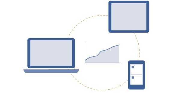 Facebook'tan Yeni Reklam Aracı: Conversion Lift