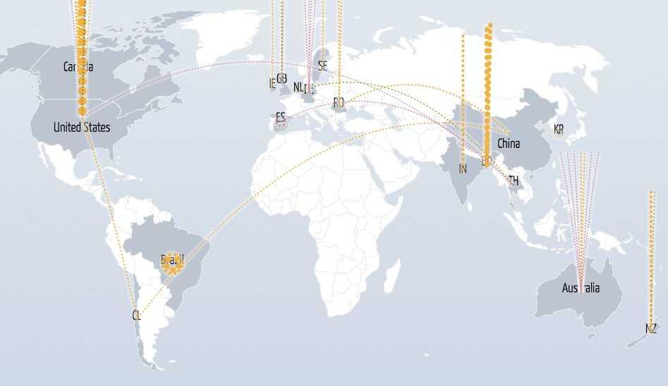 Siber Saldırıların Hedefi ABD!