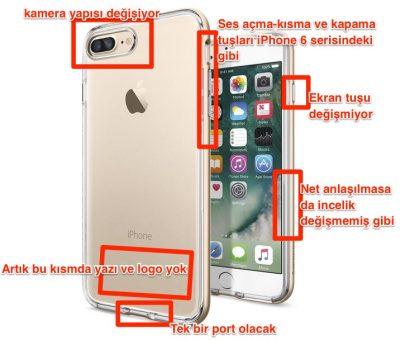 iPhone 7 Tanıtım Tarihi ve Spigen'den Tasarımını Gösteren Kılıflar