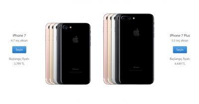 Apple Her Şeyi Zamlı Satmaya Başladı!
