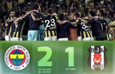 Fenerbahçe – Beşiktaş Derbisi Sosyal Medyayı Salladı