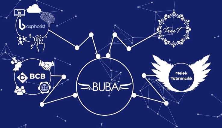 Türkiye girişimcilik ekosistemine 360 derece hizmet
